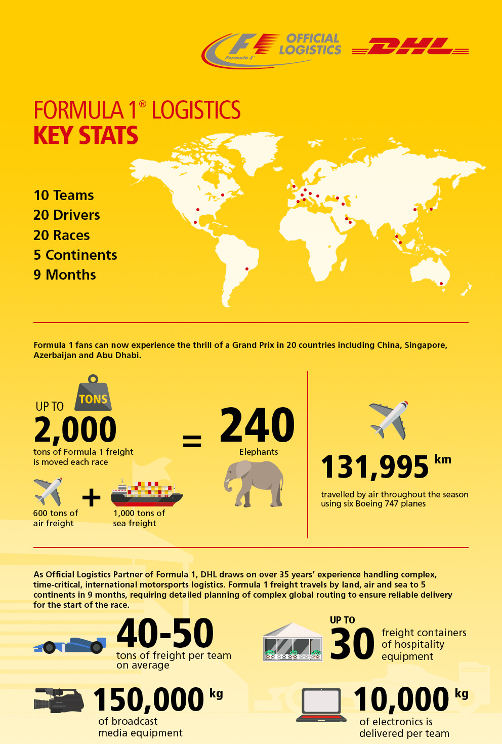 DHL About Us Infographic_F1