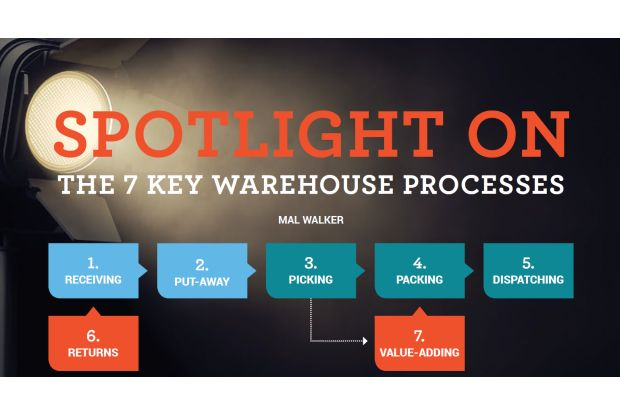 From MHD: Spotlight on the 7 key warehouse processes