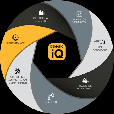 iQ Software launched