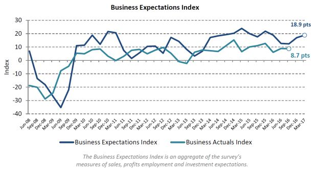 New year's sales expectations falter
